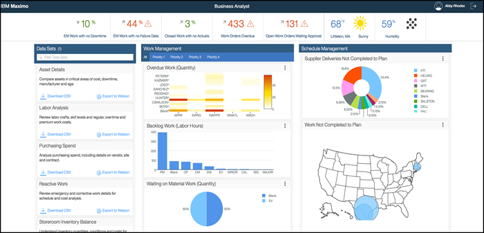 Maximo 7.6.1 Business Analyst Work Center